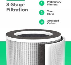 Air purifier on sale